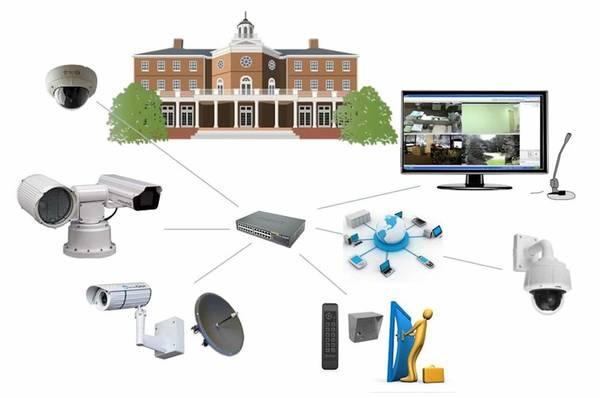 vidéosurveillance pour la maison